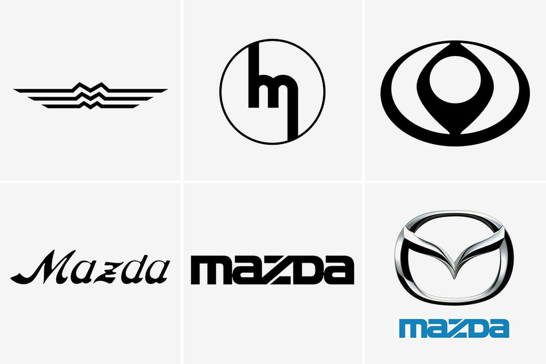 Beside Sport - Retour sur l'évolution des logos des marques de voiture -  -
